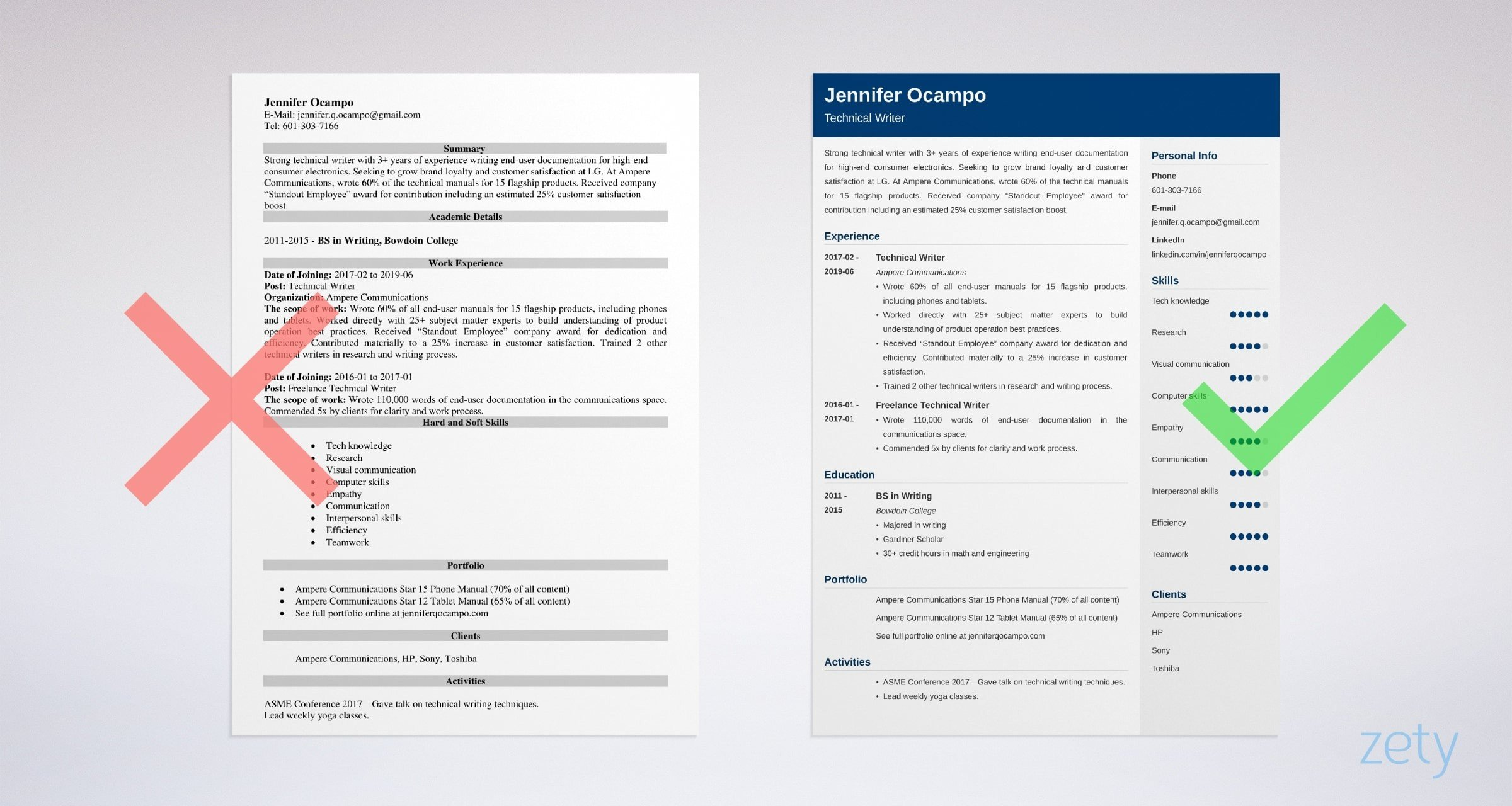 technical writer resume templates