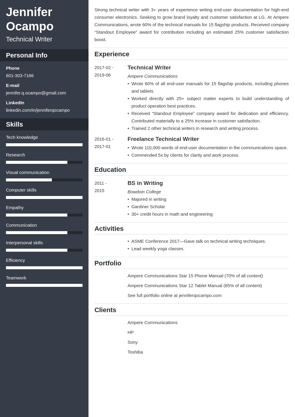 technical writer resume example template cascade