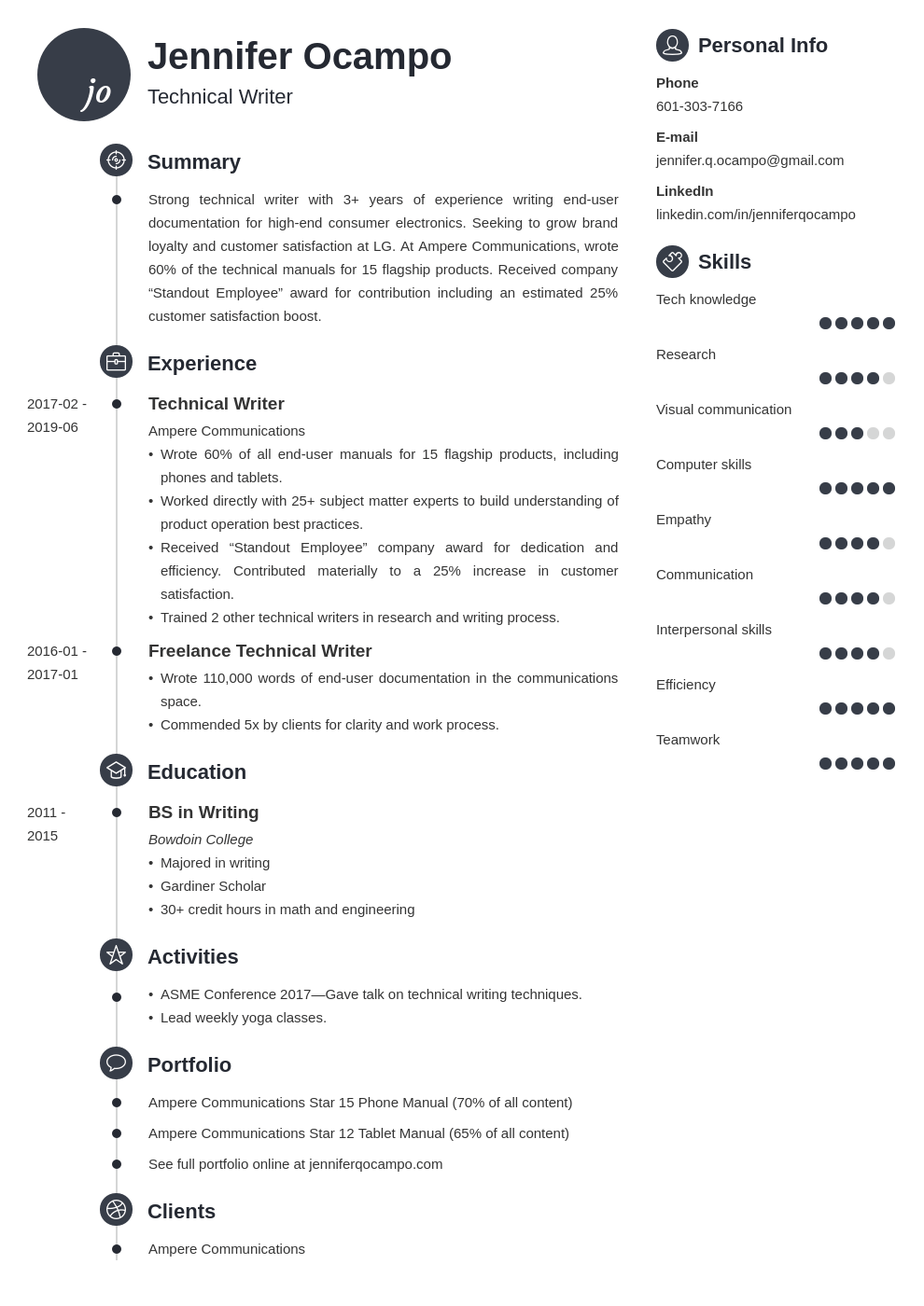 technical writer resume example template primo