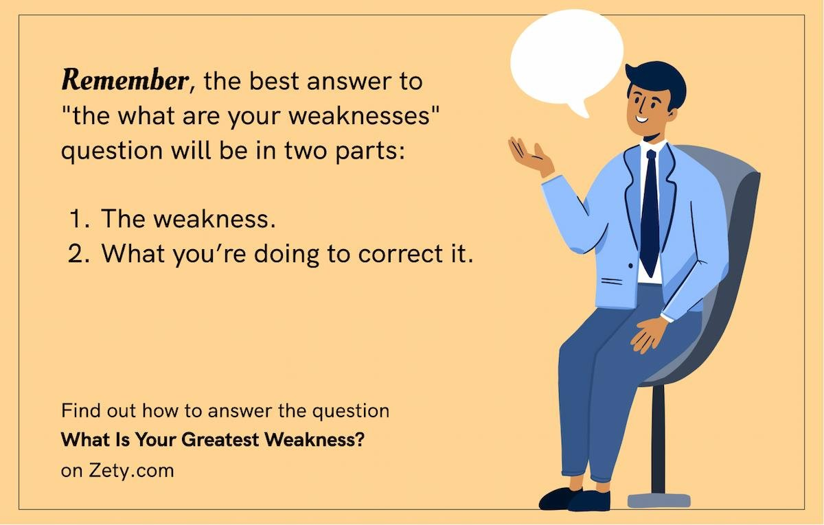 The best answer to the what are your weaknesses