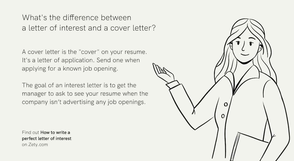 the difference between a letter of interest and a cover letter