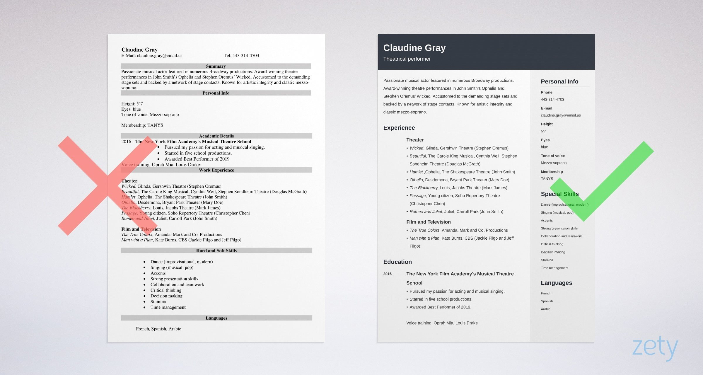 Theater Resume Template Guide Example
