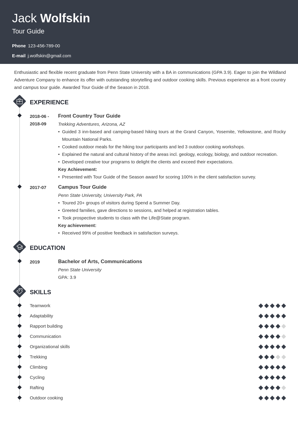 tour guide resume example template diamond