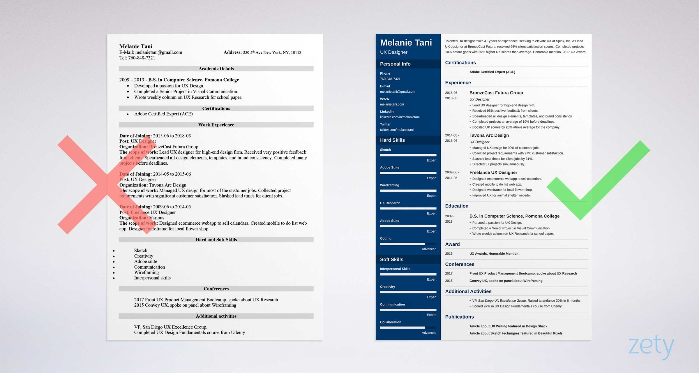 UX Designer Resume U0026 UI Developer Resume Samples + Writing Guide