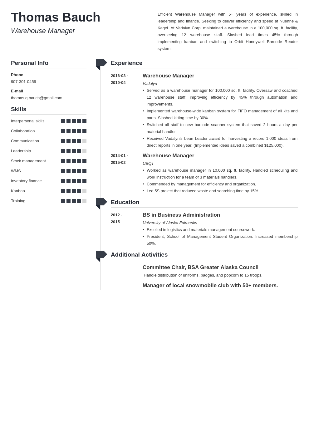 warehouse manager resume example template muse