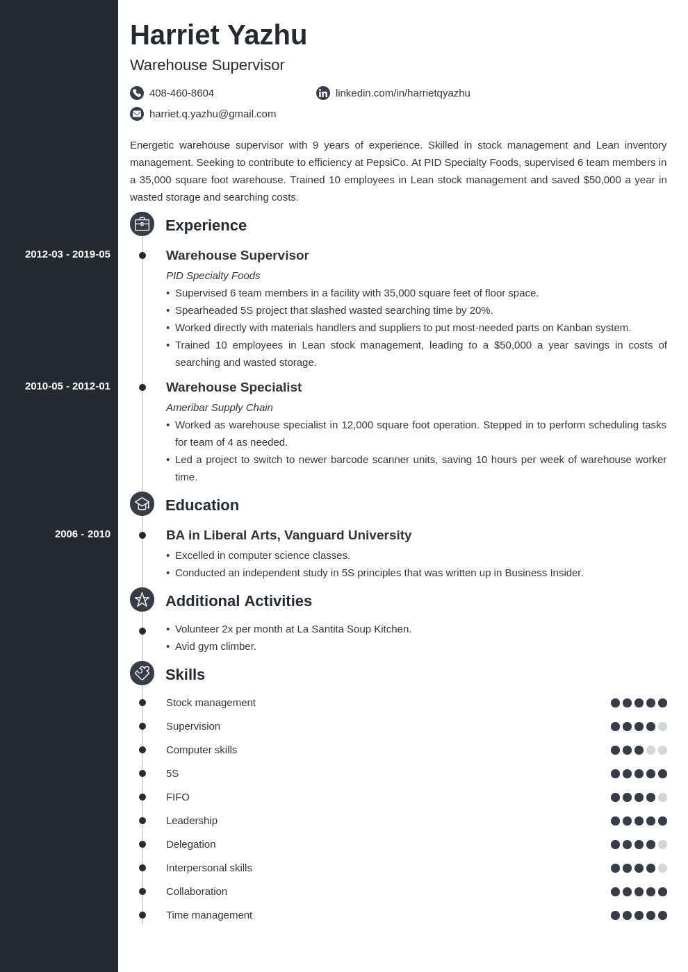 warehouse supervisor resume example template concept