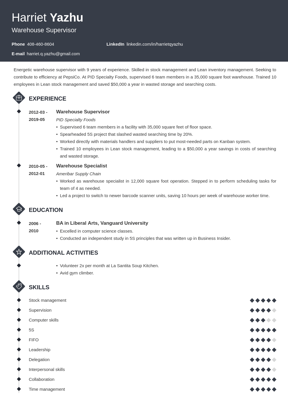 warehouse supervisor resume example template diamond