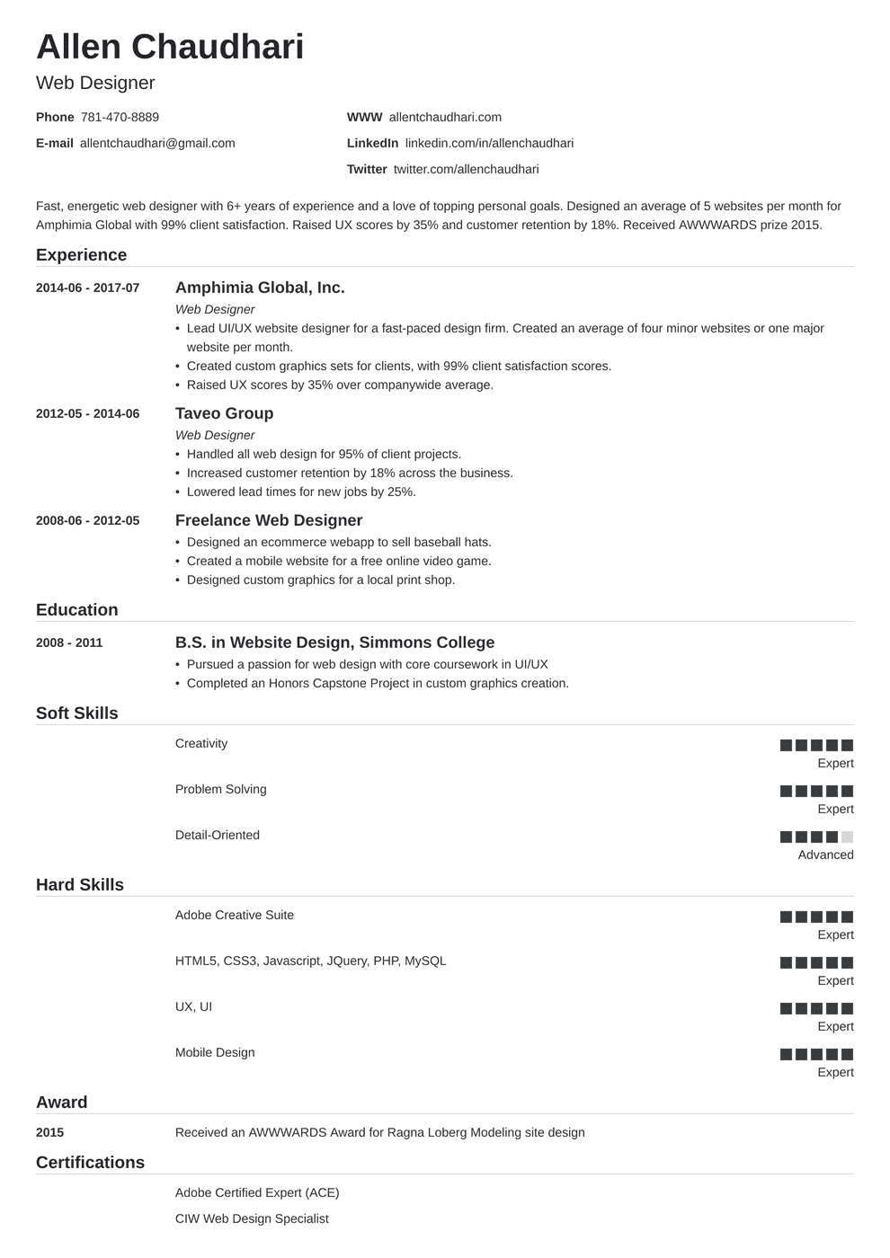 Web Designer Resume: Sample and Complete Guide [+20 Examples]