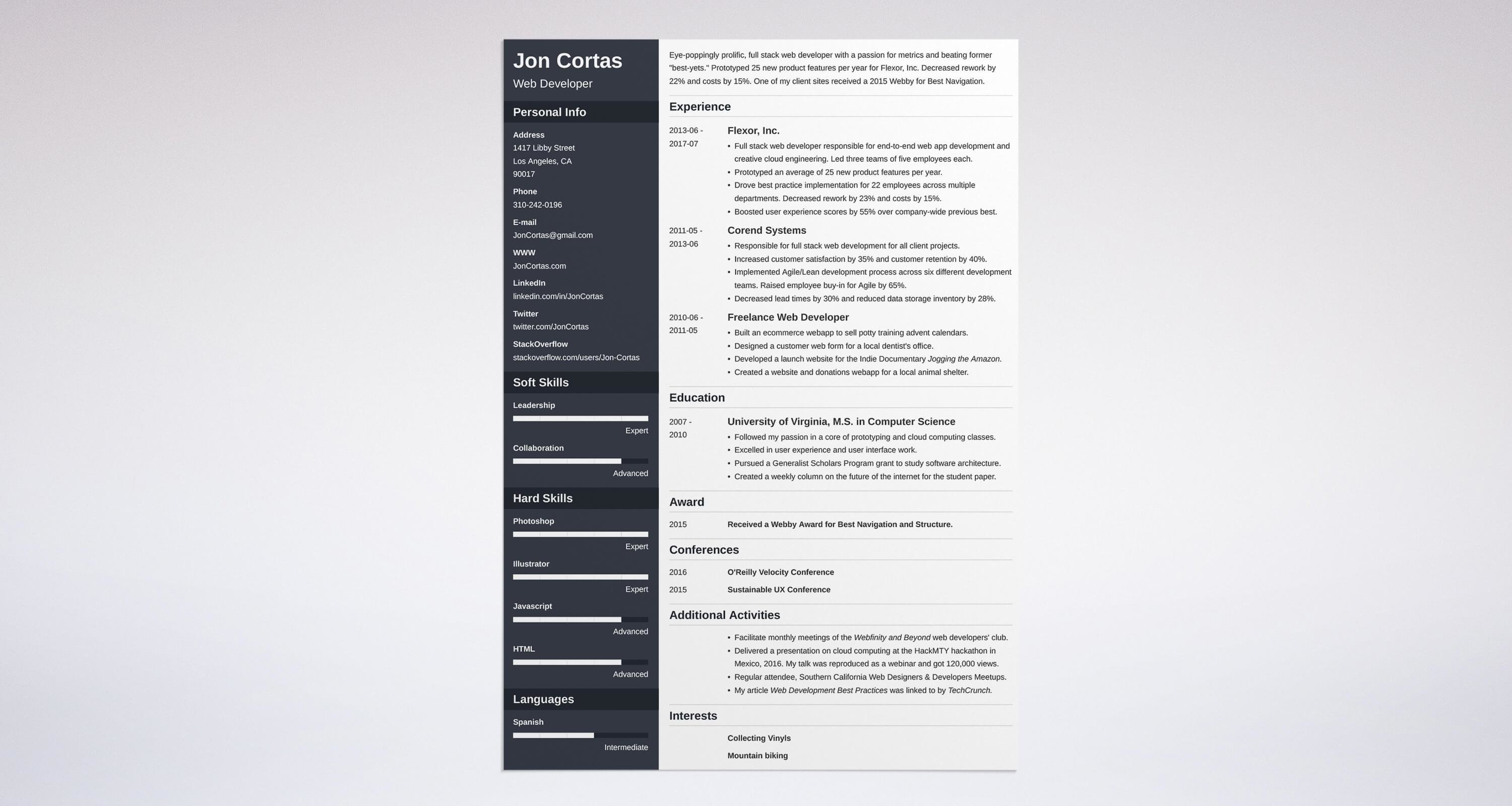 Uptowork  Web Developer Resume Template