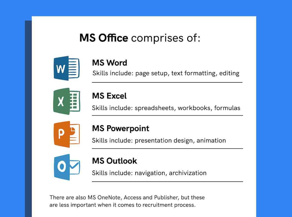 How To List Microsoft Office Skills On A Resume In 2021