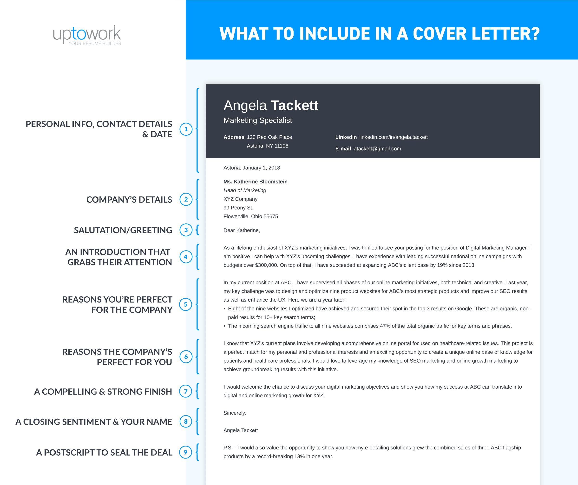 what to include in a cover letter infographic