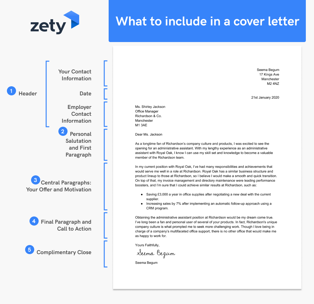 What To Include In A Cover Letter For A Job  15  Examples