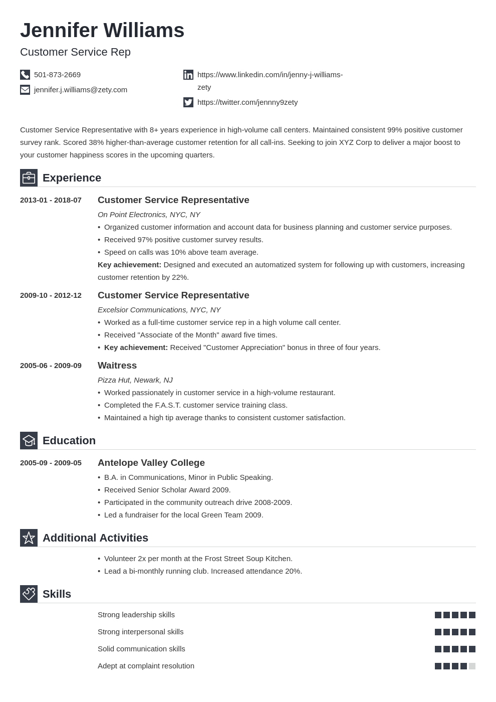 Strong points in resume blog post writers for hire usa