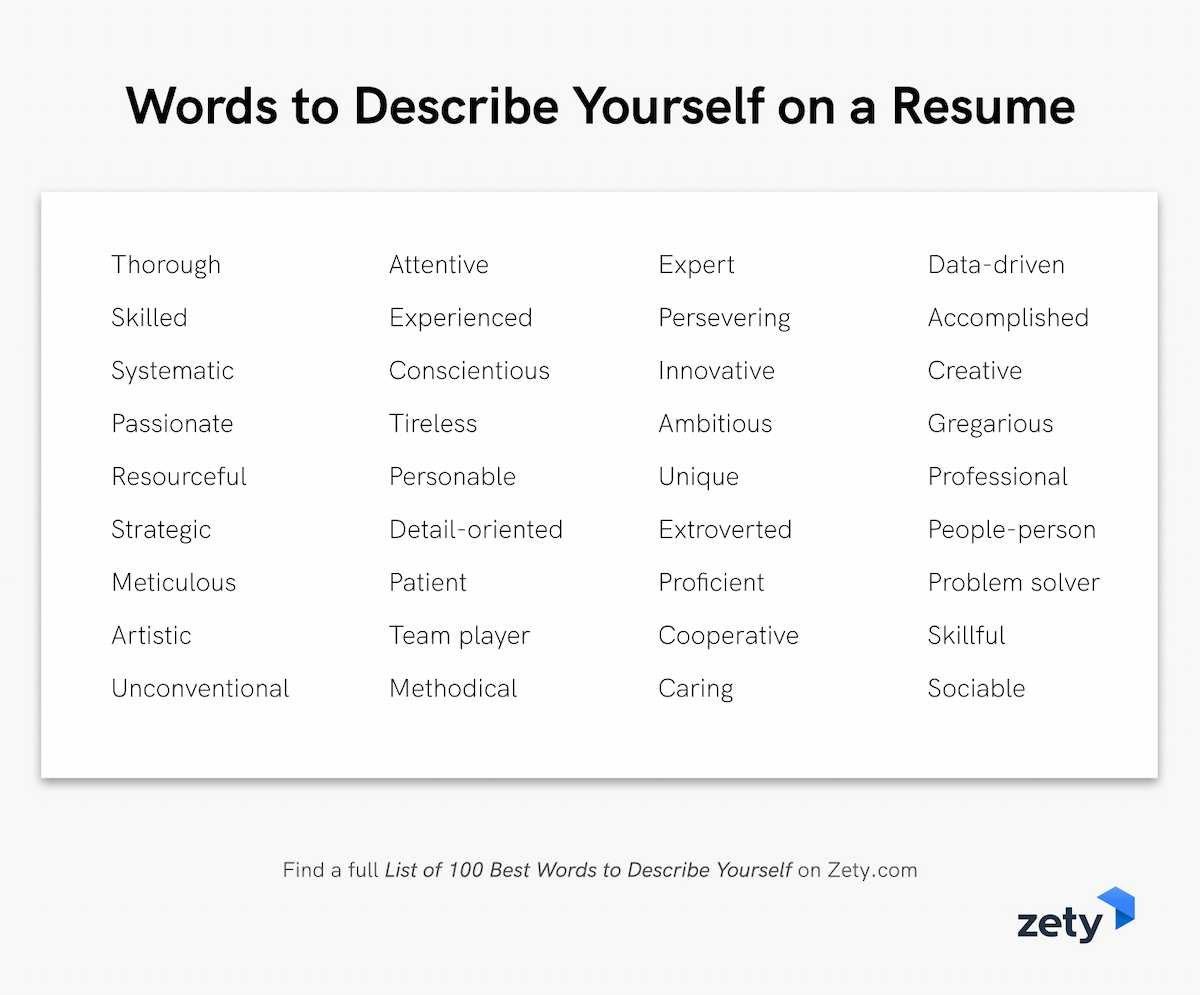 Words to Describe Yourself on a Resume