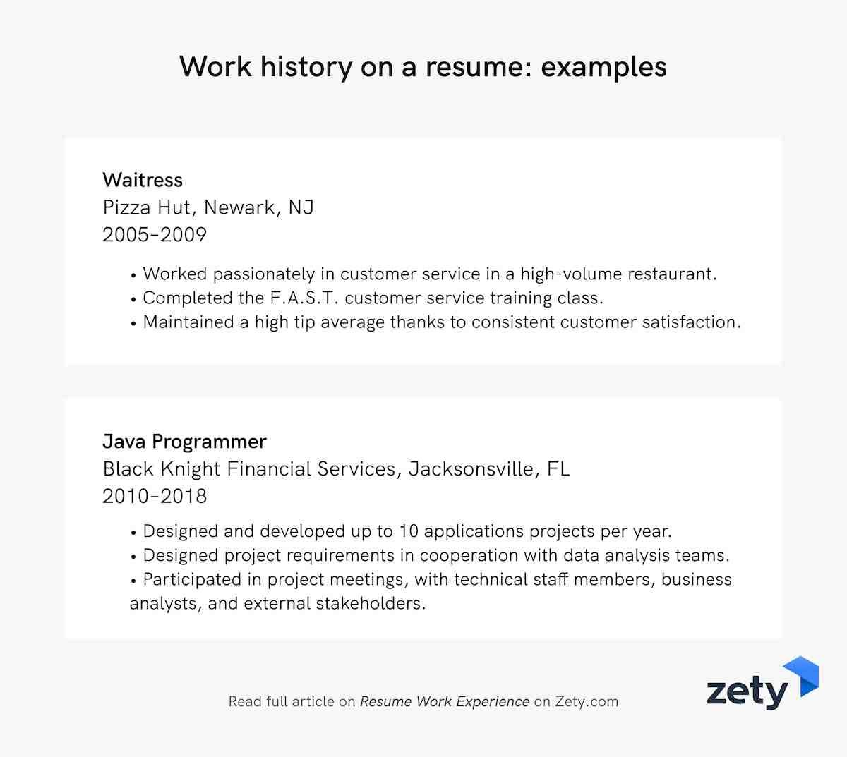 Work history on a resume: examples