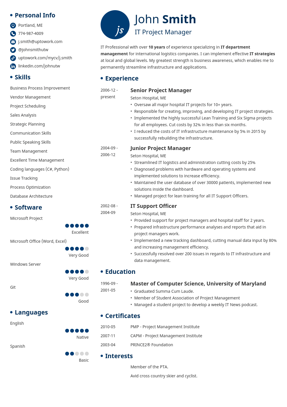 professional resume template initials - Template For A Resume